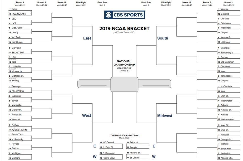 NCAA Tournament 2019: Download and print the bracket | Sports | Ncaa