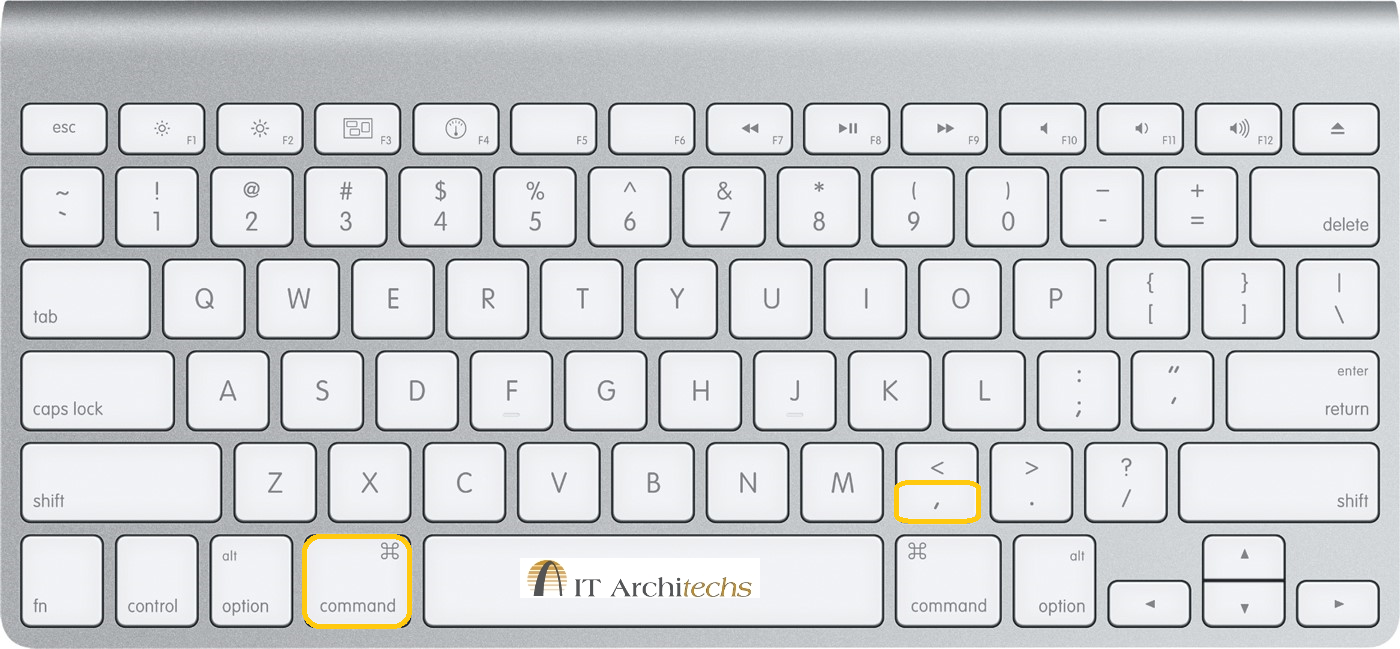 Mac Keyboard Tip Need to open the application's