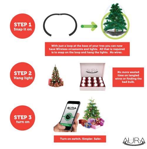 Chipchickcom Features Poweredbyaura Wireless Holiday Lights Aura Wifi Tech