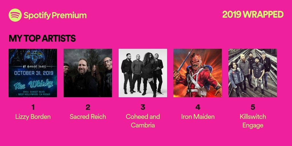 Your 2019 Wrapped Spotify Premium Wrap Iron Maiden