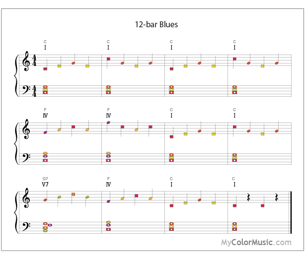 12 Bar Blues Chord Progression With Roman Numerals And Melody On