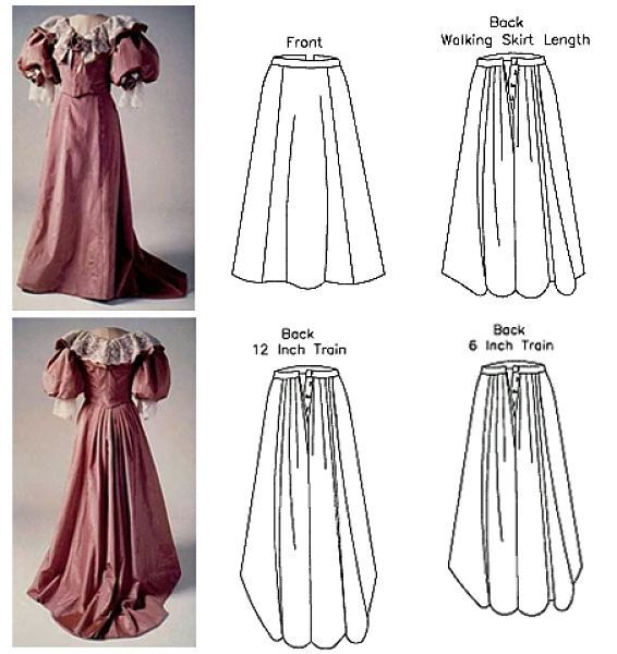 Victorian 1890s Five Gore Skirt Pattern by Laughing Moon ...