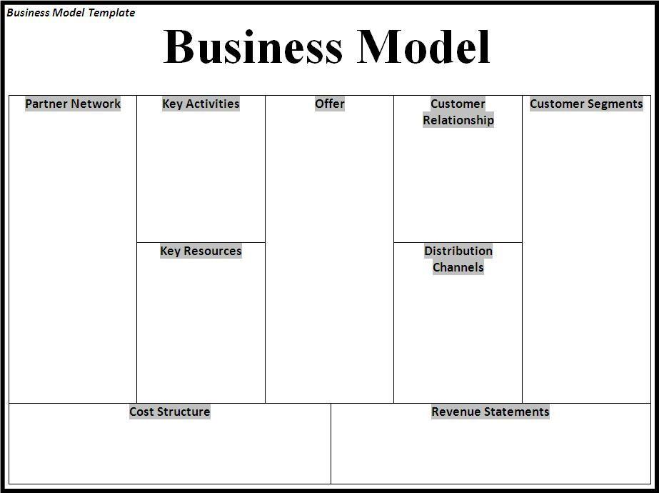 Business Models Tips Guide