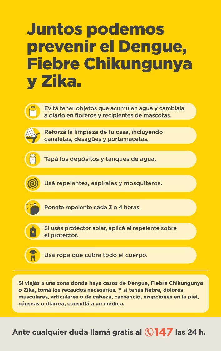 Recomendaciones E Informacion Sobre Las Enfermedades Sus