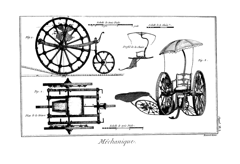 Mechanique Planche I