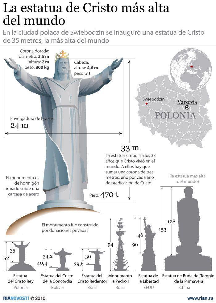 estatuas del mundo