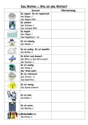 Das Wetter Vokabelliste | Vokabeln, Wetter und Arbeitsblätter