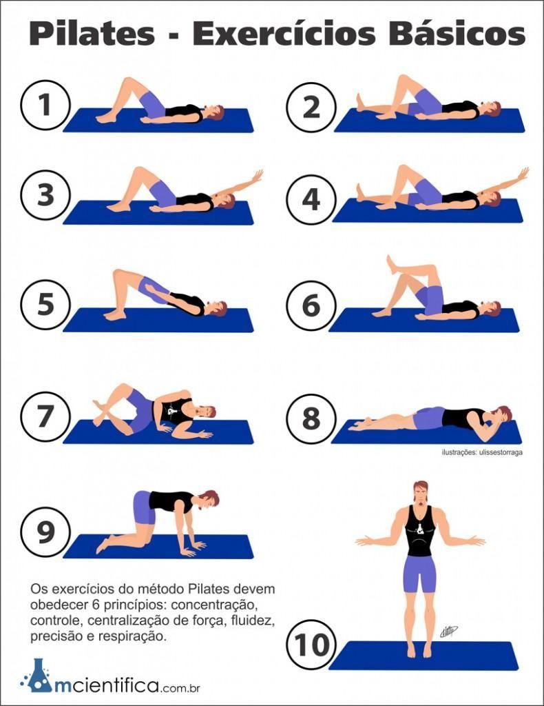 Exercicios Para Fortalecer A Coluna Lombar No Chao Ou Na Bola