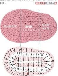 Resultado de imagen para graficos sapatinhos de croche para