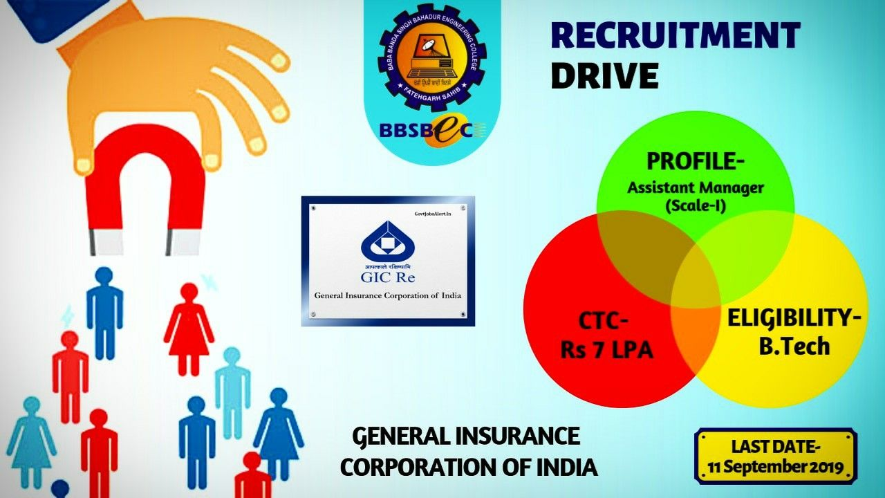 Gic Jobs Recruitment Of Assistant Managers For 2019 On Ctc Of Rs