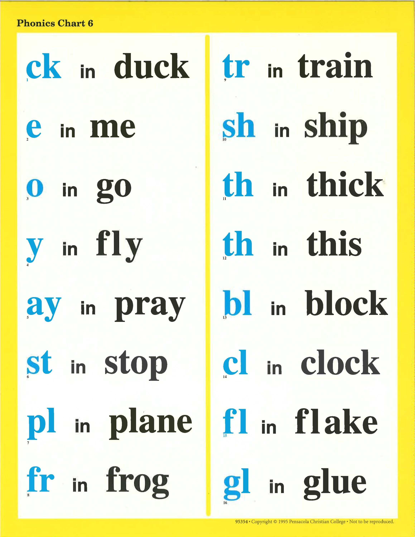 Phonics Chart 6
