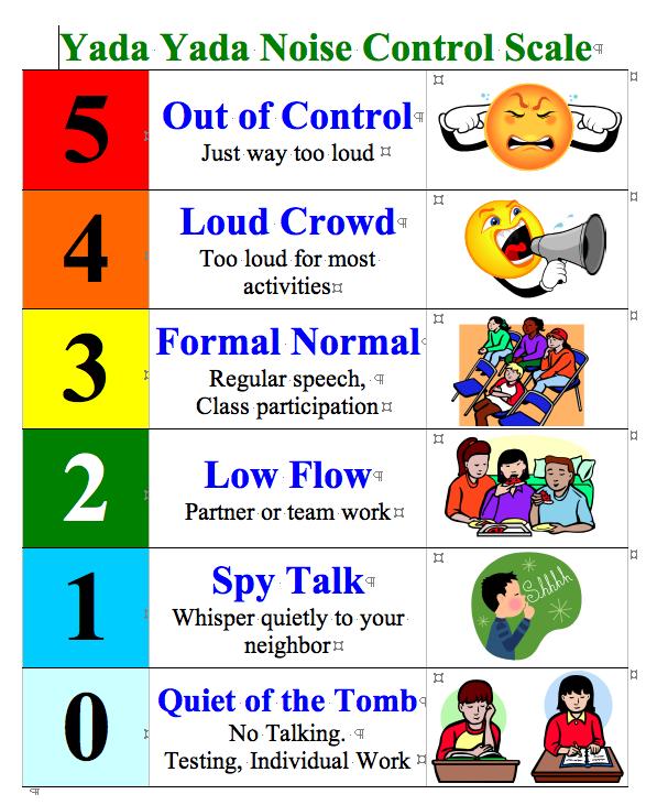 Yada Yada Noise Scale   One Happy Classroom   Pinterest ...