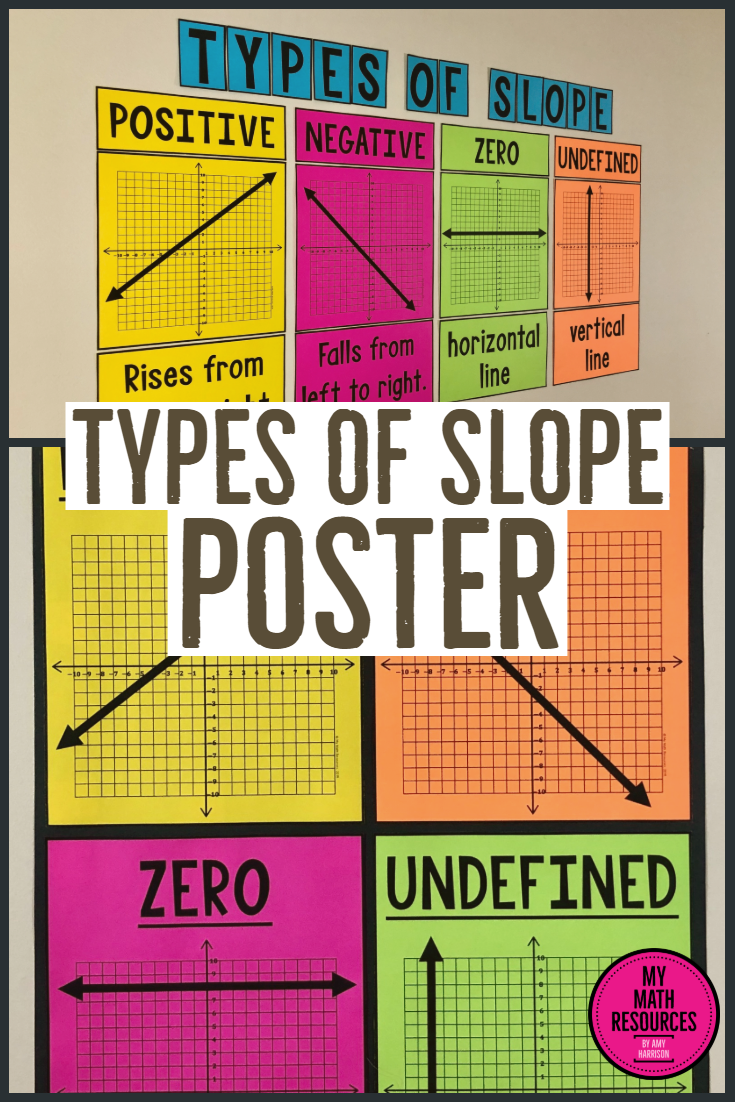 Types Of Slope Poster Math Classroom Decor Printable Diy Bulletin Board Poster Math Classroom Math Classroom Decorations Middle School Math Classroom [ 1102 x 735 Pixel ]
