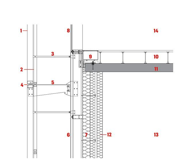 Raised Floor Curtain Wall Detail Google Search Details - Raised floor construction detail