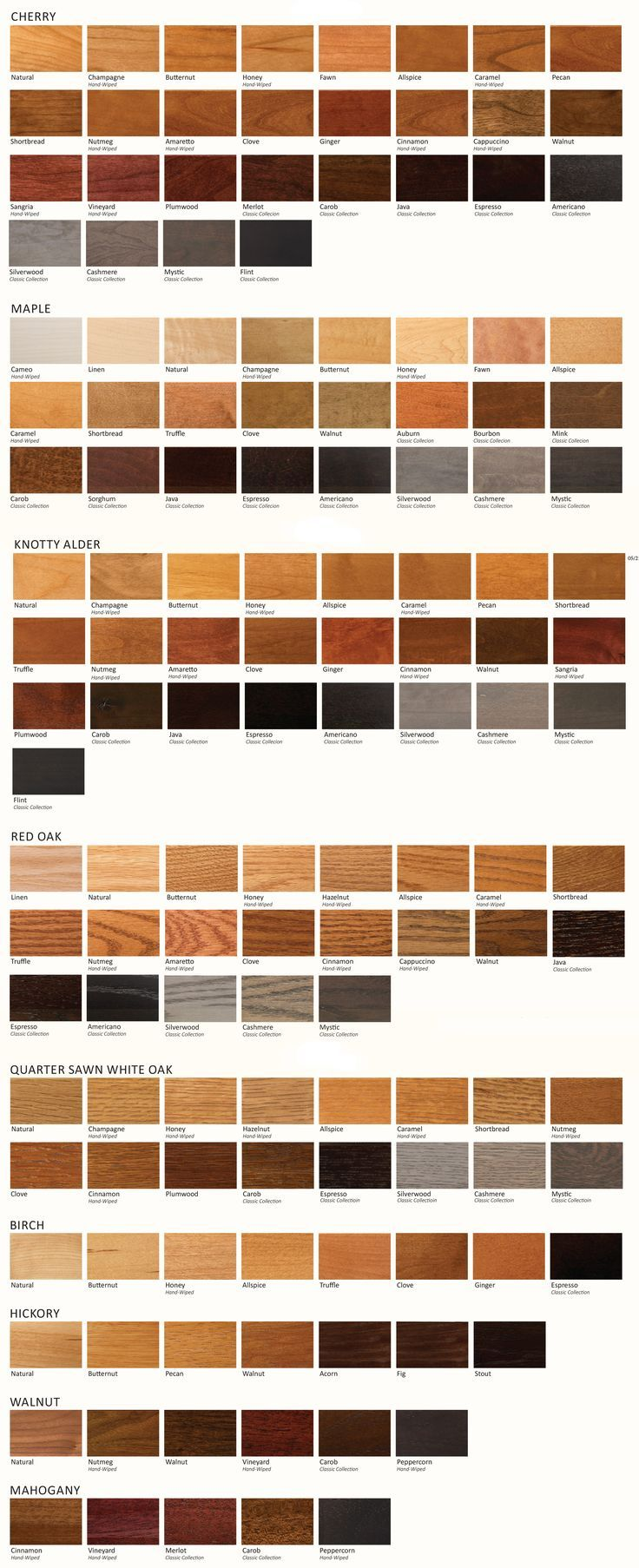 Which Floor Color In Fake Wood Looks Best With Dark Red Kitchen Cabinets