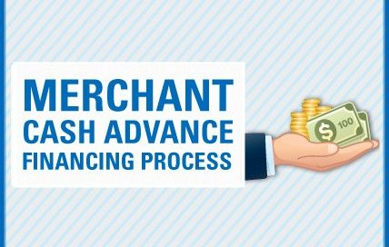 Merchant cash advance is another term for Visa figuring. It is used as a reachable contraption that gives little and medium-sized associations the chance to raise their future accuse card arrangements of a markdown. https://brightbusinessloans.wordpress.com/2016/01/19/merchant-cash-advance-explained/