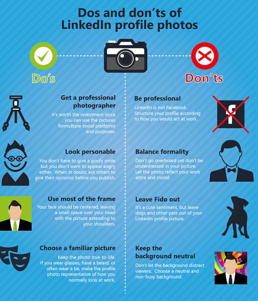LinkedIn Profile Tips Linkedin profile photo