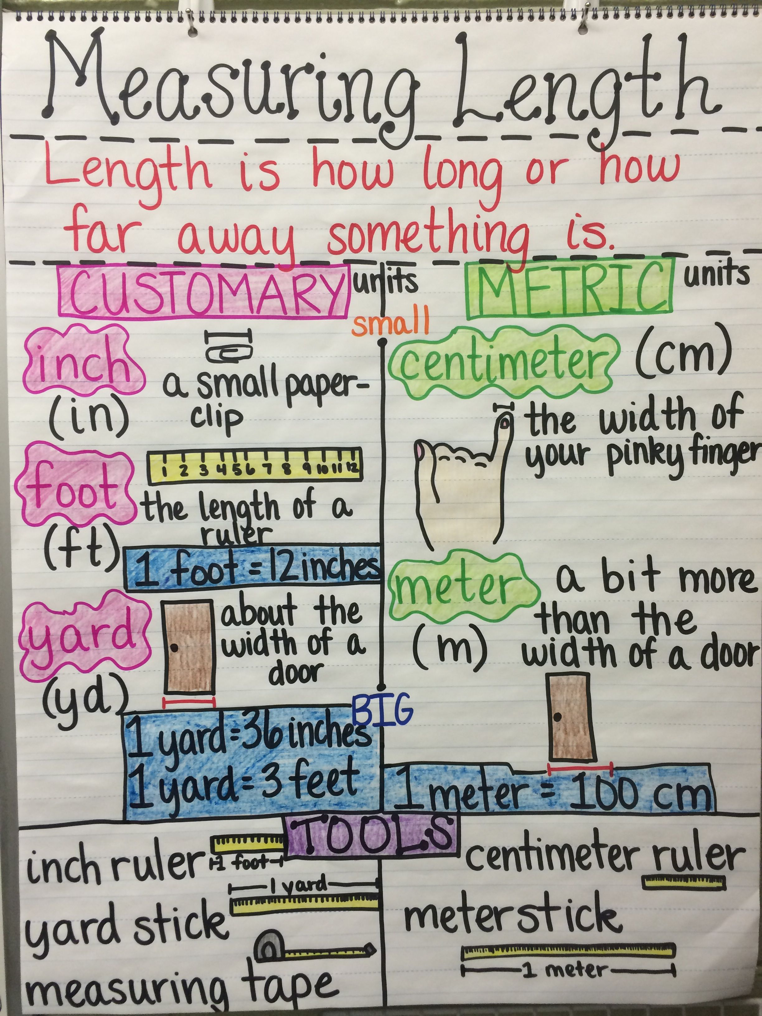 measuring length-customary and metric units (2nd grade) | math units