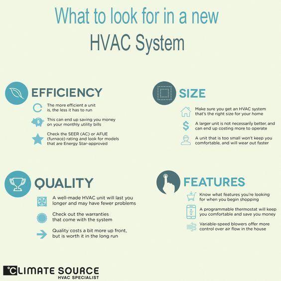 hvac adalah #HVAC   HVAC in 2019   Hvac maintenance, Hvac ... on