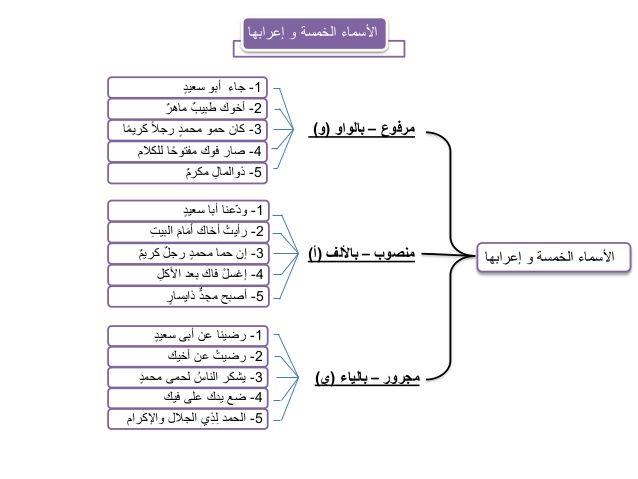 حروف الجزم Arabic Worksheets Math Worksheets