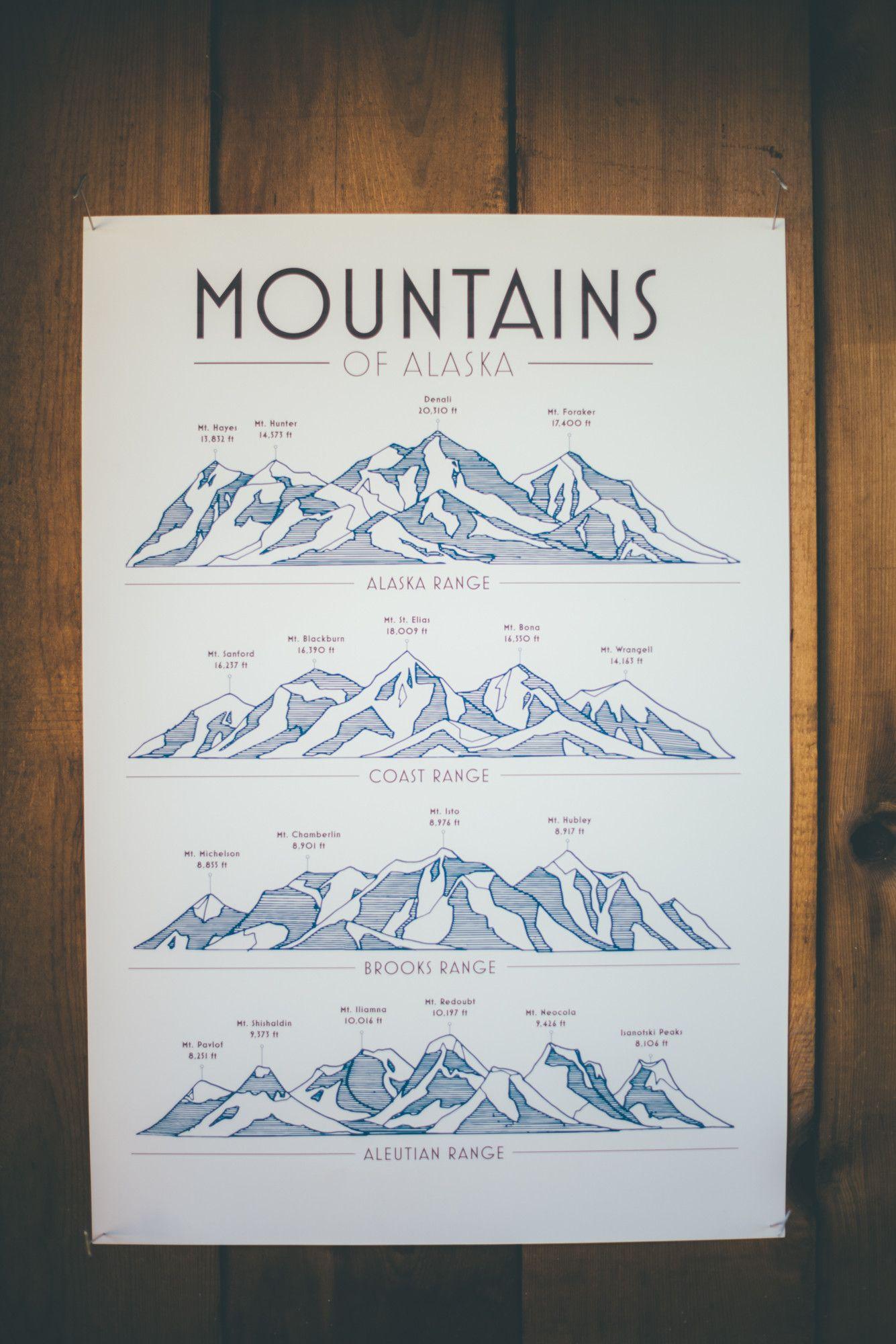 Color art printing anchorage - Alaska Mountain Art Print