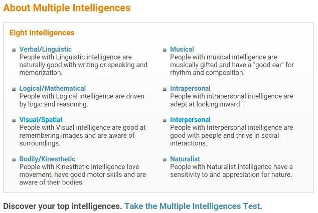 linguistic multiple intelligence