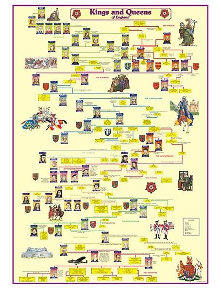 Kings and Queens of England Family Tree | Home > Kings and Queens ...