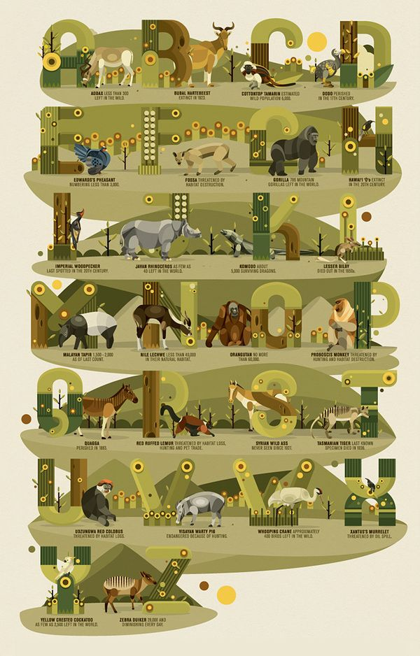 Elen Winata. A poster for National Geographic Wild aimed