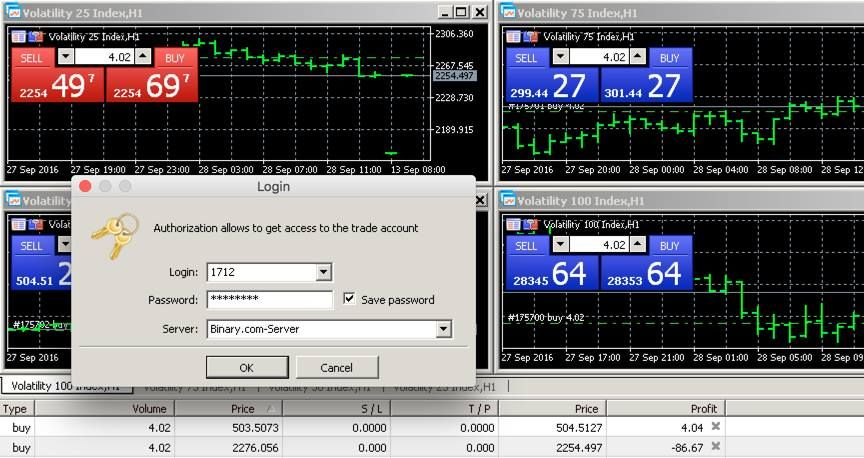 Expert Advisor Programming For Metatrader 5 Creating Automated