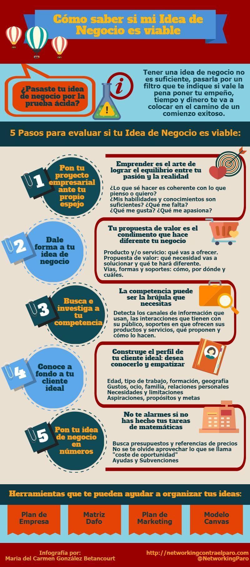 Cómo Saber Si Mi Idea De Negocio Es Viable Infografia Infographic Entrepreneurship Tics Y Formación Marketing Digital Social Media Business Infographic Blogging Networks