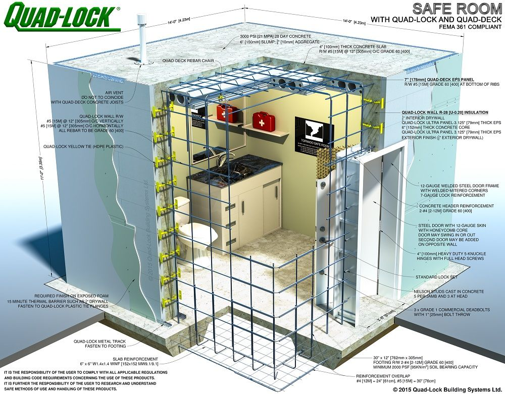 What Would It Take To Build A Completely Tornado Proof House Our Daily Ideas Safe Room Safe Room Doors Tornado Safe Room