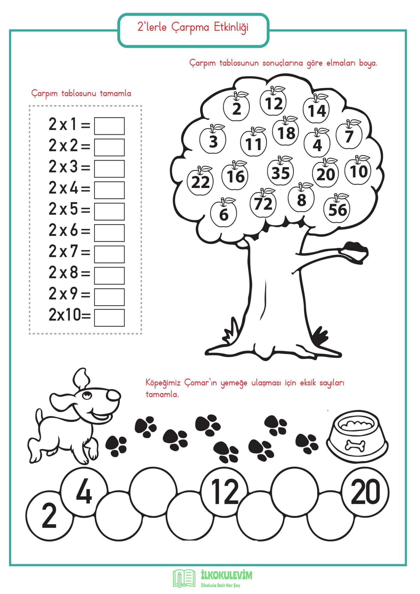 2 Sinif Carpim Tablosu Etkinlikleri Anaokulu Matematigi Sinif