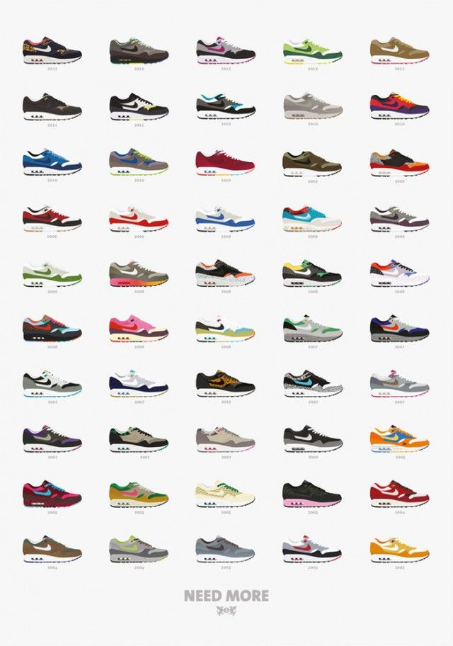 buy popular 31c80 a39f6 AIr Max 1 Poster Chaussure Garcon, Placard À Chaussures, Chaussure Nike  Homme, Dessin