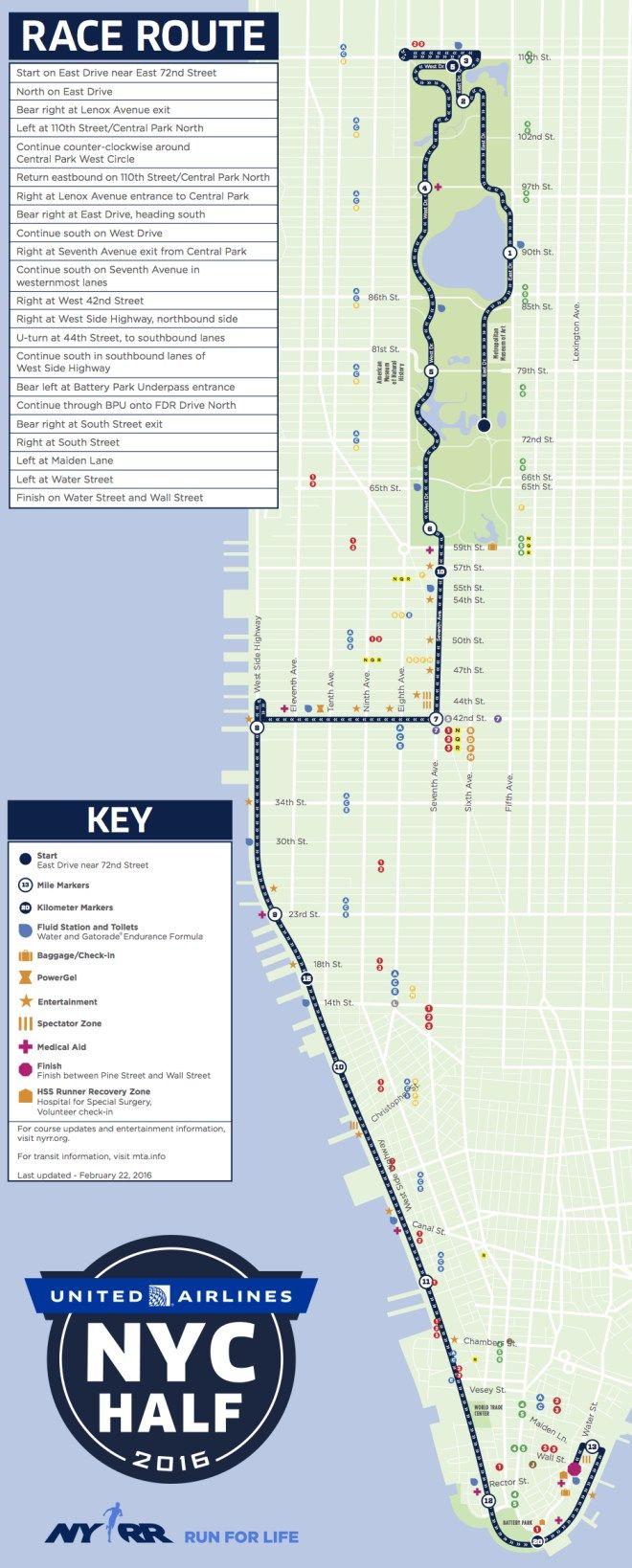 Nyc Half Marathon Route Street Closures New Yorker Tips Nova York Corridas De Rua Nova