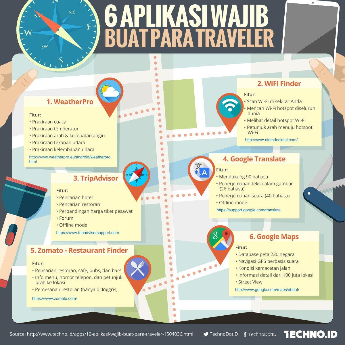 Aplikasi Wajib Buat Para Traveler Http Bit Ly 2128fnw Pelembab Udara Penekanan Petunjuk