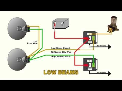 How To Wire Headlight Relays Youtube How To Clean Headlights Motorcycle Wiring Automotive Care