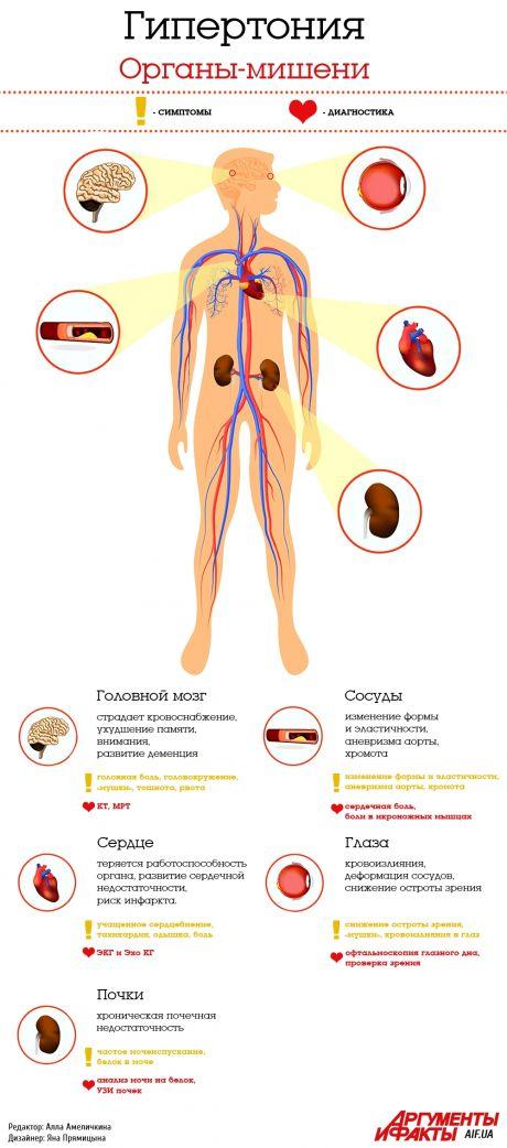 Kilátás a méz prosztatitisre adenoma hogyan kell kezelni