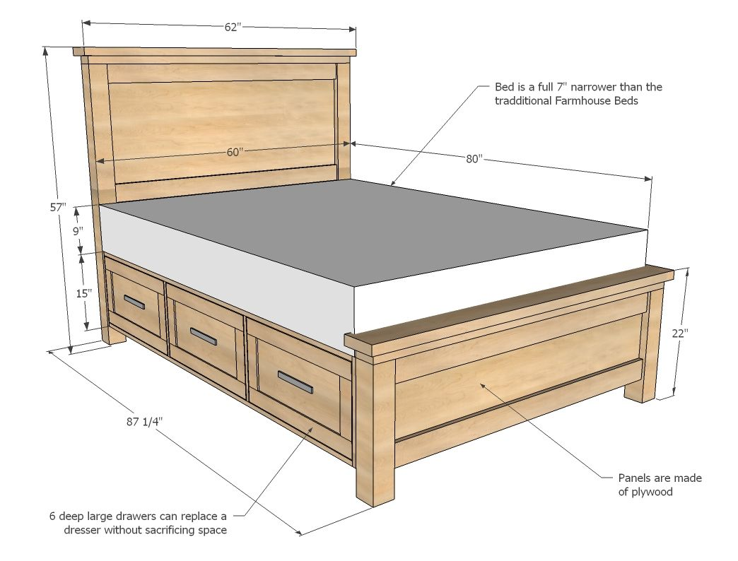 a plan to build a bedframe with drawers apparently this is known as a farmhouse frame this would need to be modified to come apart in case we move