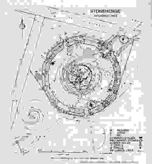 floor plan of stonehenge as it is now  with