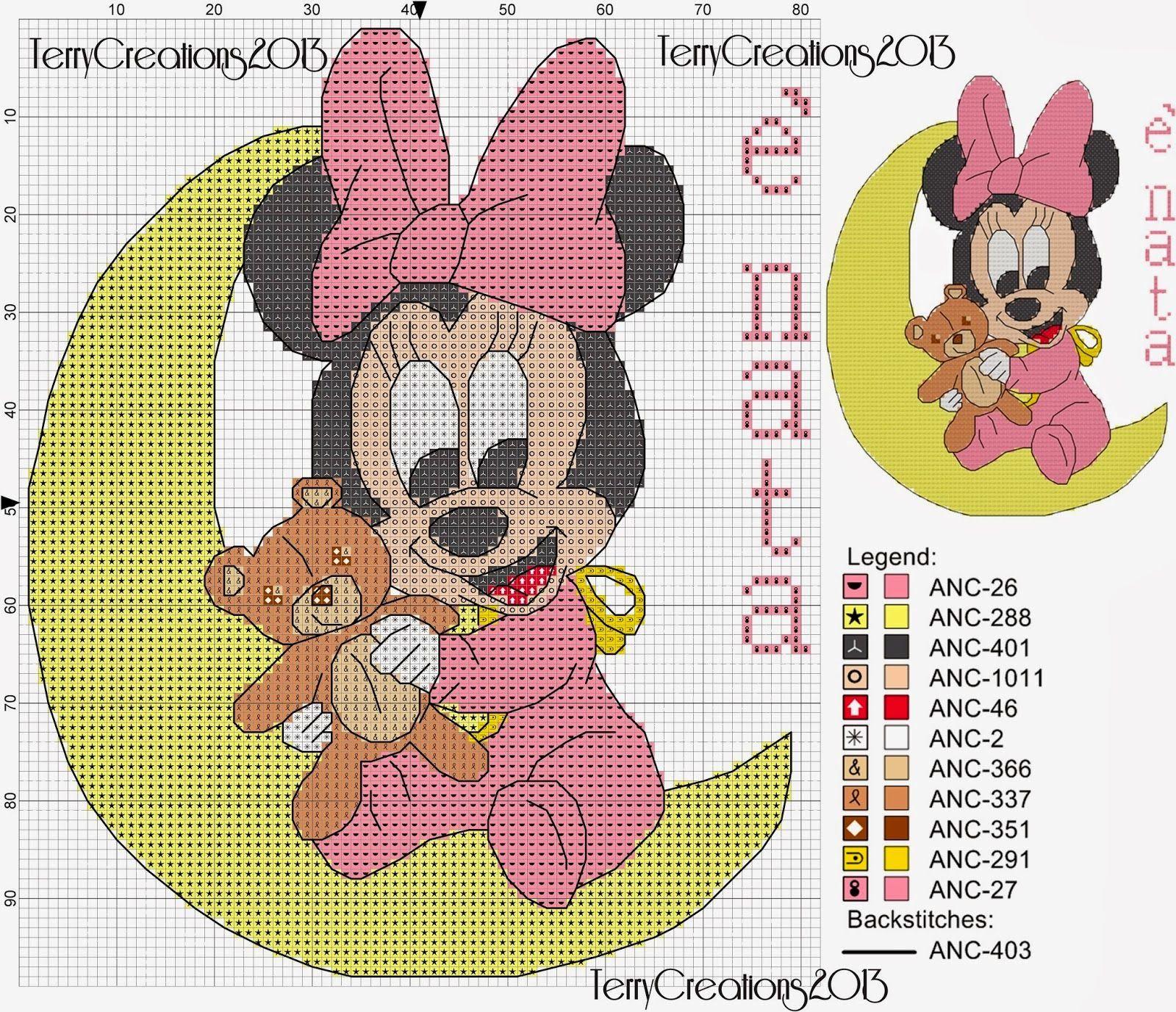 patrón de punto de cruz de Mickey Mouse y Minnie en la luna   Hobby ...