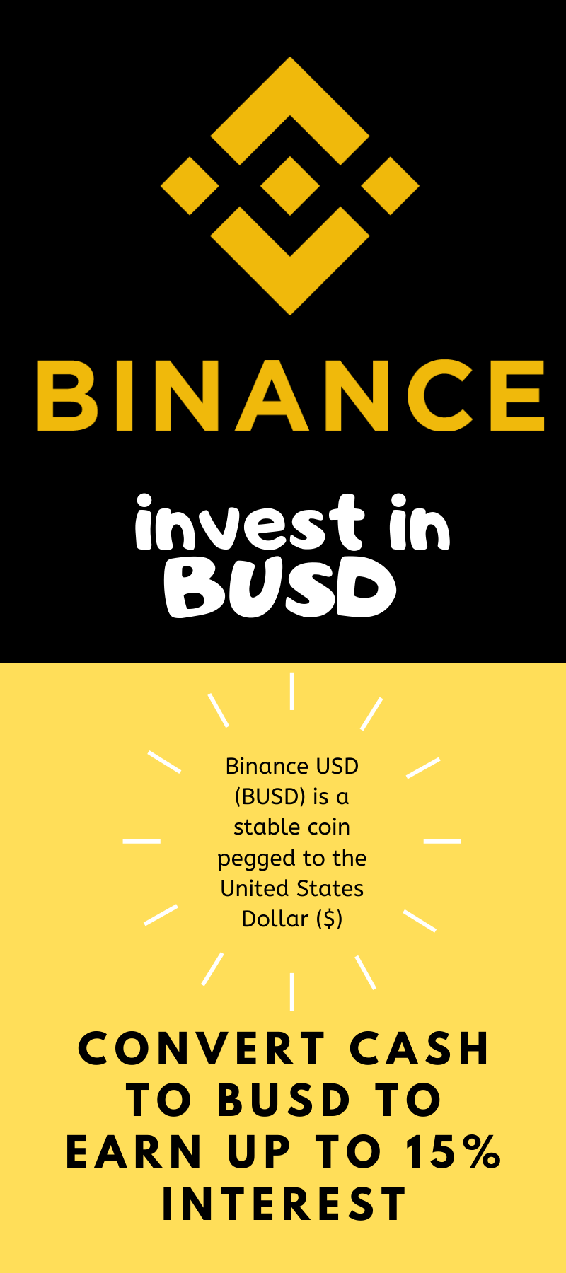 Binance Usd In 2020 About Me Blog Investing Financial Services