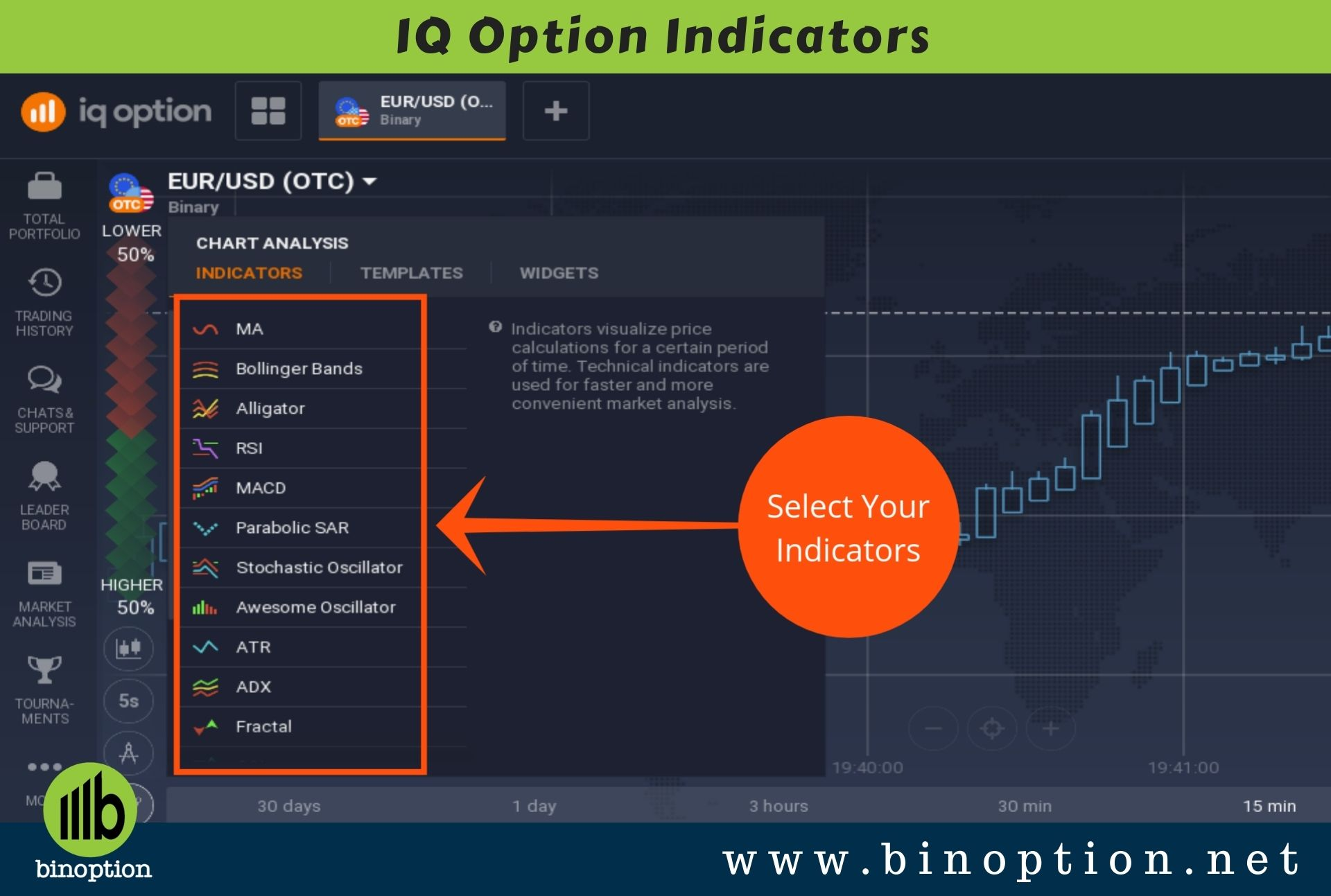 Iq Option Online Trading Trading Charts Trading Brokers