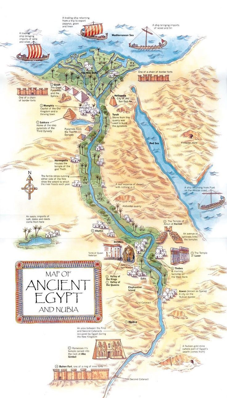 Map of important features and landmarks in Ancient Egypt Ancient