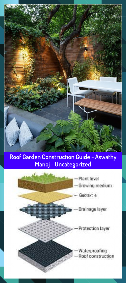 Roof Garden Construction Guide Aswathy Manoj Uncategorized Aswathy Construction Garden Guide Manoj Roof In 2020 Roof Garden Outdoor Decor Terrace