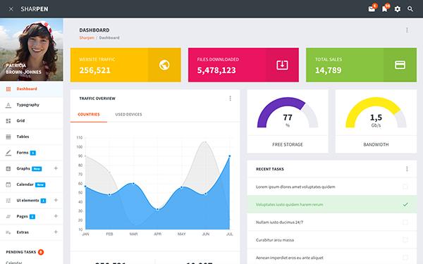 Sharpen - Bootstrap Admin Template   Pinterest   Template