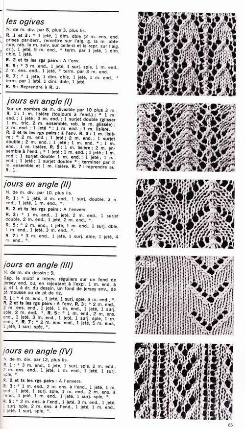 Points de tricot ajourés gratuit