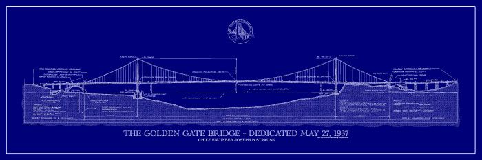 Golden gate bridge blueprint poster droughtrelief build it and they will come favorite architecture pinterest malvernweather Gallery