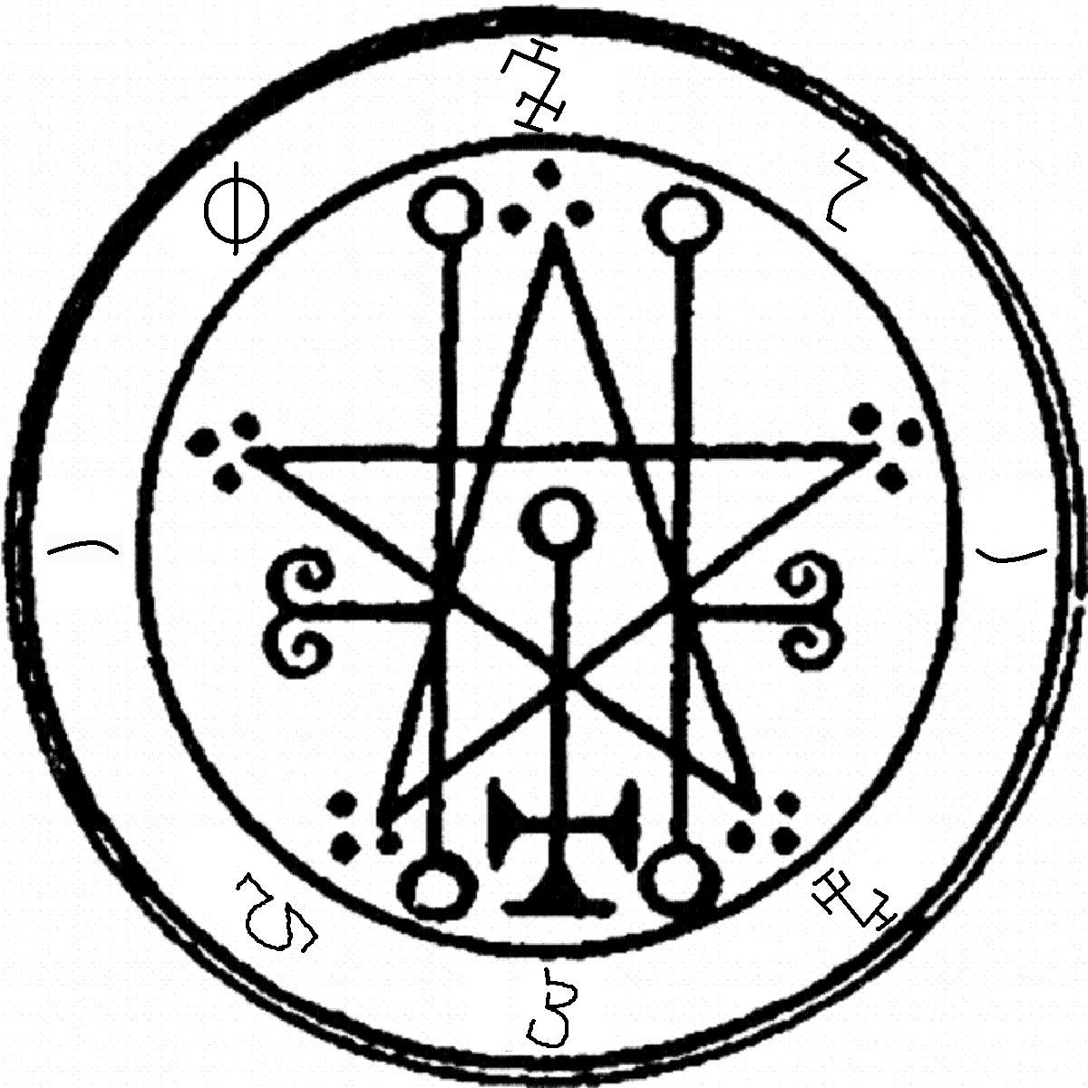 Protection Symbols Against Demons <b>protection symbols</b> from <b