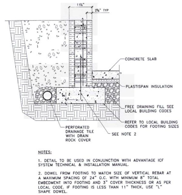 Concrete Foundation Wall Thickness