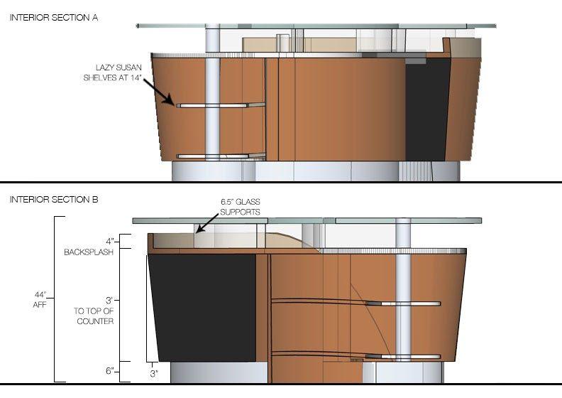 Bar Height Countertop Overhang